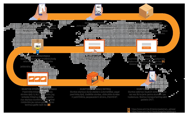 palaimink internetinę prekybos sistemą geriausi forex tvarkaraščiai