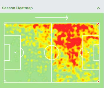 Benrahma-Season-Heat-Map-Football-DKODING